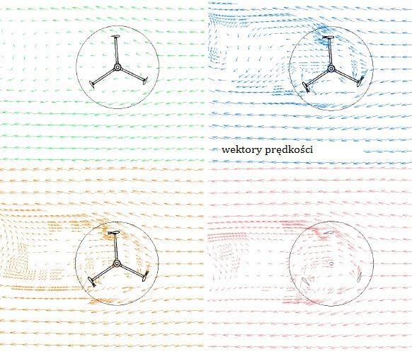 obliczenia-cfd-turbiny-wiatrowej-3