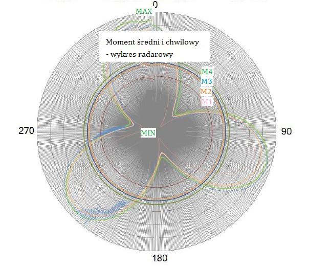 obliczenia-cfd-turbiny-wiatrowej-4